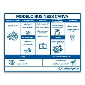 plantilla modelo business canvas